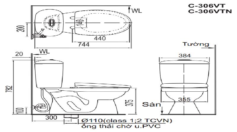 Bản vẽ hướng dẫn lắp đặt bồn cầu inax