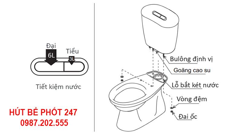 Hướng dẫn cách lắp đặt két chứa nước bồn cầu inox