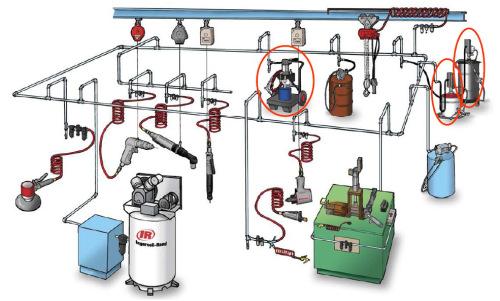 Sử dụng áp suất cao của khí nén và nước để làm sạch đường ống