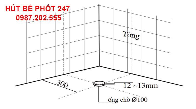 Xác định vị trí của ống thải nước vệ sinh