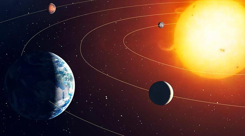 Quỹ đạo trái đất